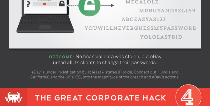 8 biggest security breaches in history
